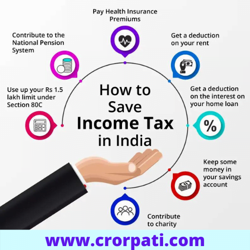 How to Save Income Tax Photo