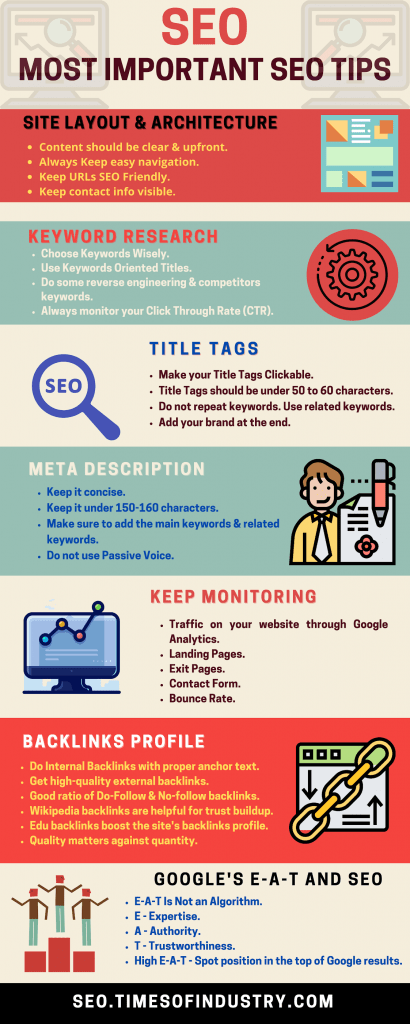 Important SEO Tips Infographics
